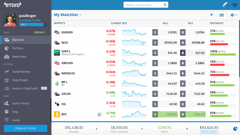 etoro instruments selection
