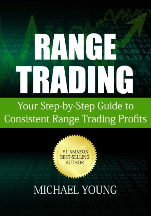 Day Trading for Beginners - 10 Strategies | Online Trading ...