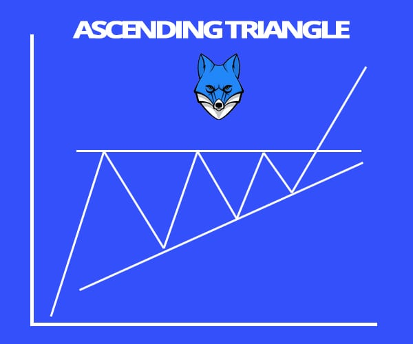 ascending-triangle