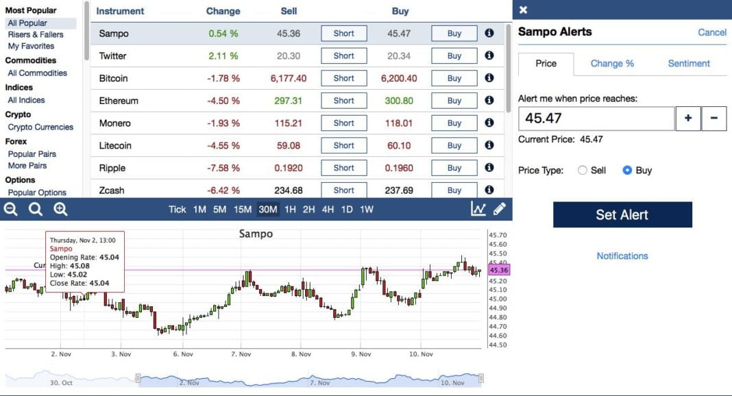 sampo stock as an example of setting price alerts in plus500