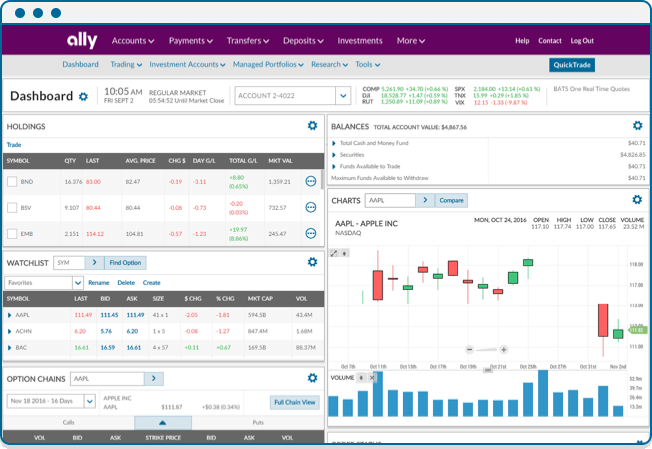 picture of ally desktop trading app