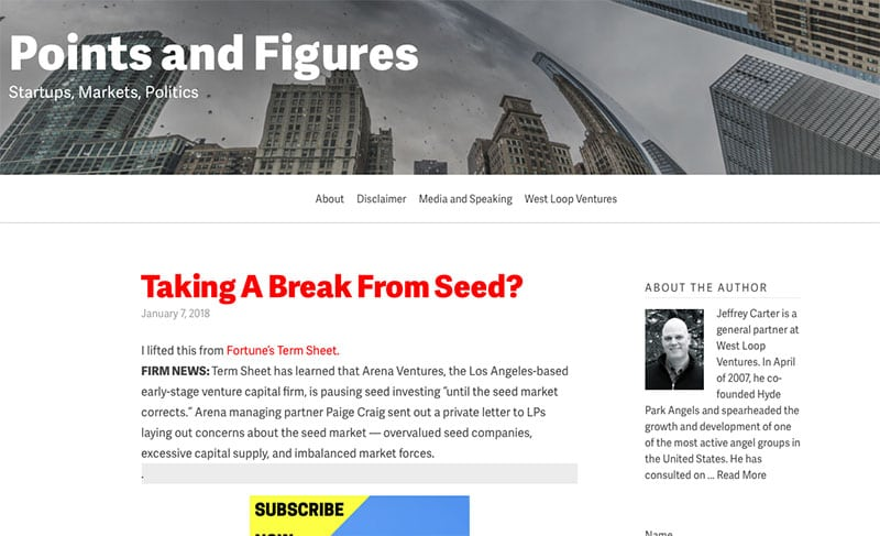 points and figures website homepage