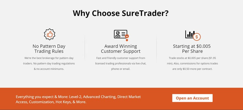 Why choose SureTrader?