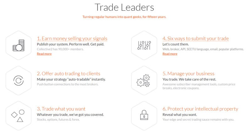 becoming a collective2 trade leader