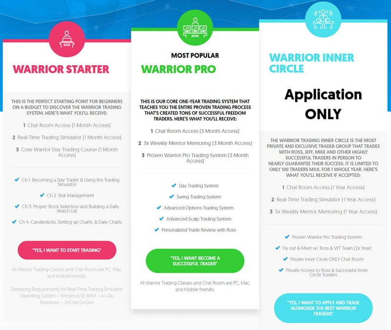 Warrior trading courses