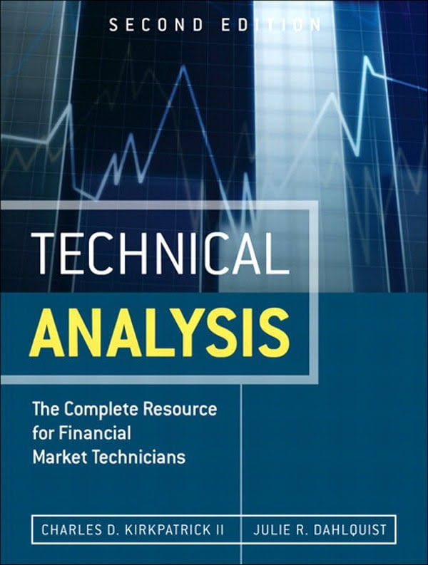 Technical anaysis