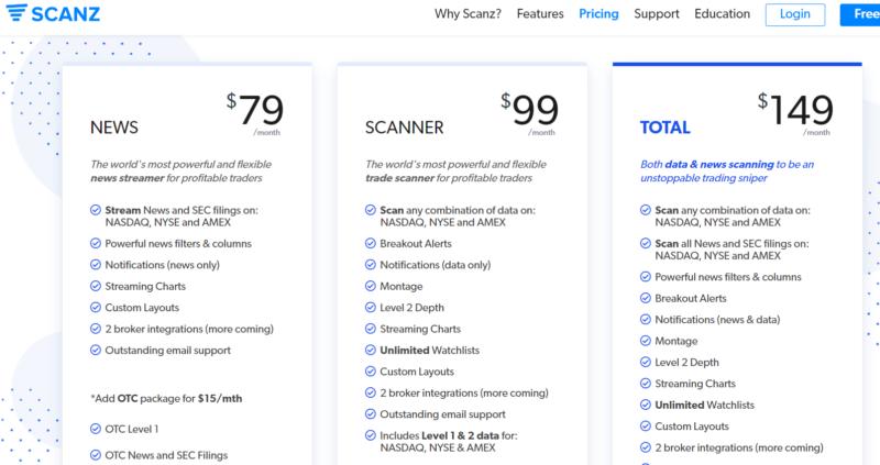 scanz pricing